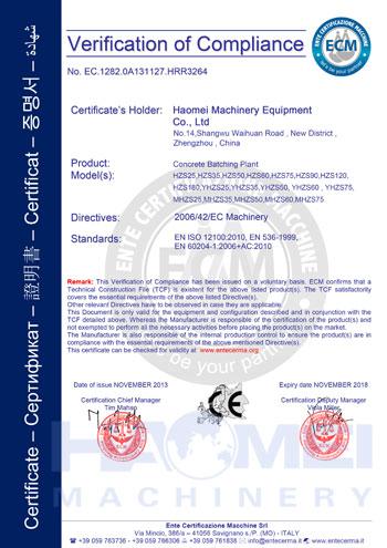 Haomei CE Certificate